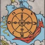 Wheel of fortune: Meaning In Love Tarot Card Reading
